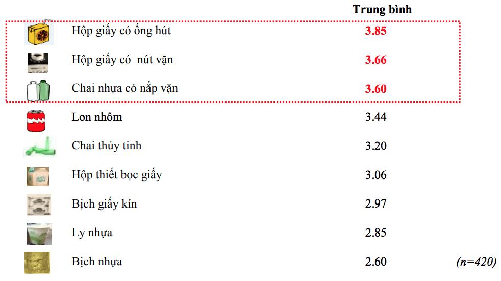 Chai-nhua-dung-nuoc-ep